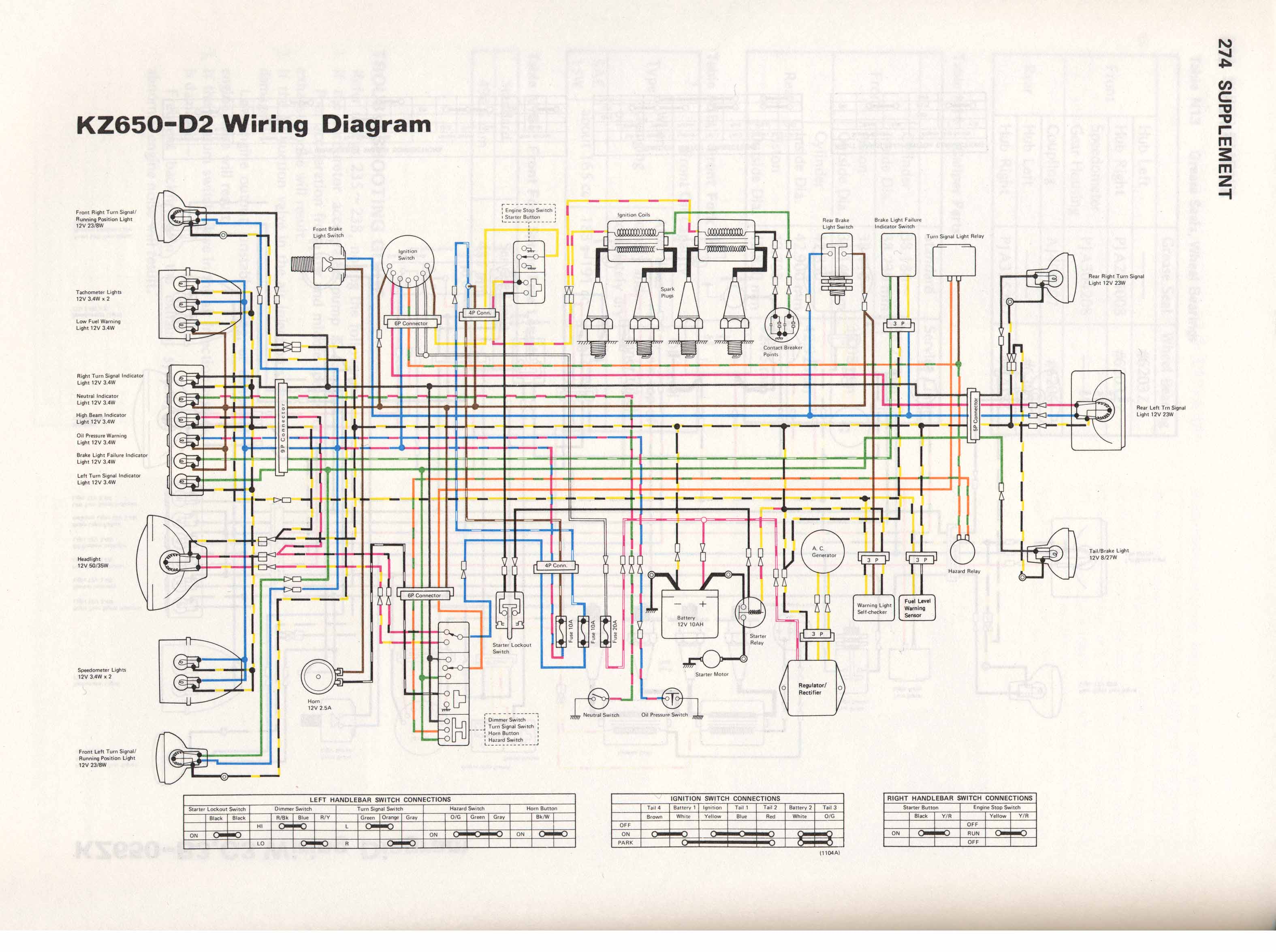 2006 yfz 450 wiring diagram 2 way lighting circuit uk kz650.info - diagrams