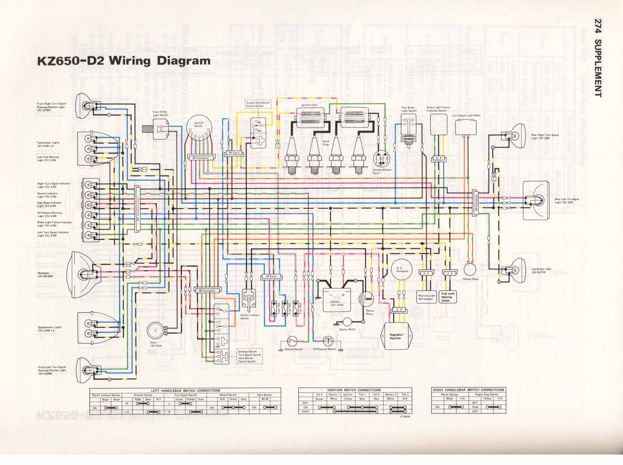 hight resolution of 1979 yamaha 650 special wiring diagram