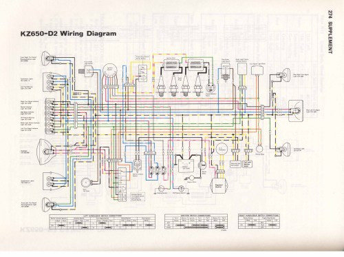 small resolution of kz650 info wiring diagrams 1980 kawasaki ke100 wiring diagram 1977 kz650 wiring diagram