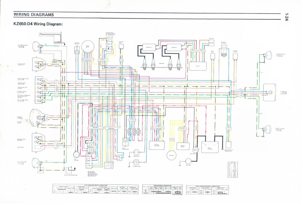 medium resolution of gpz 1100 wiring diagram wiring diagram schematics kawasaki gpz 1100 gpz 1100 wiring diagram