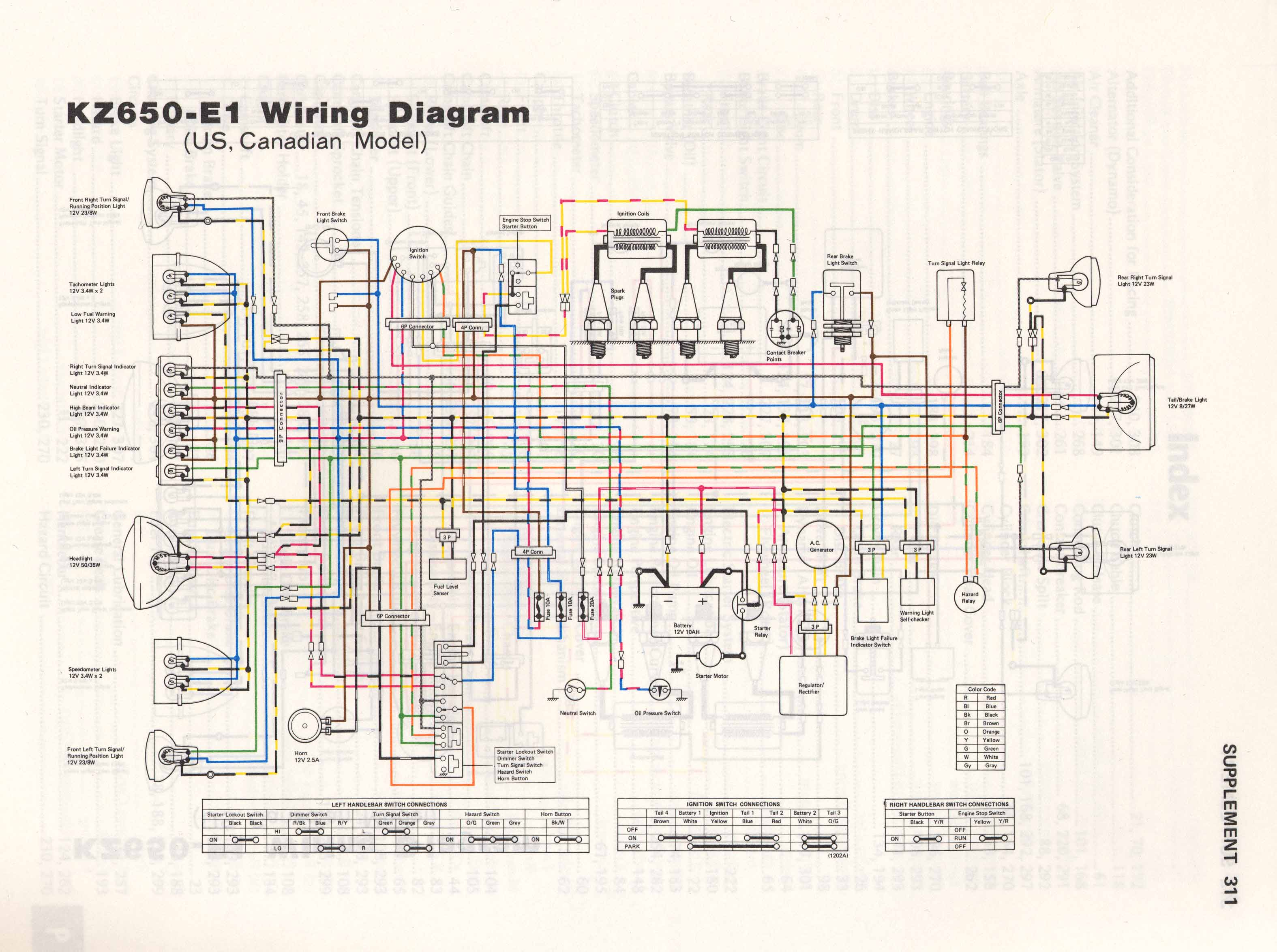 1977 kawasaki kz1000 wiring diagram visual studio create class basic repair scheme