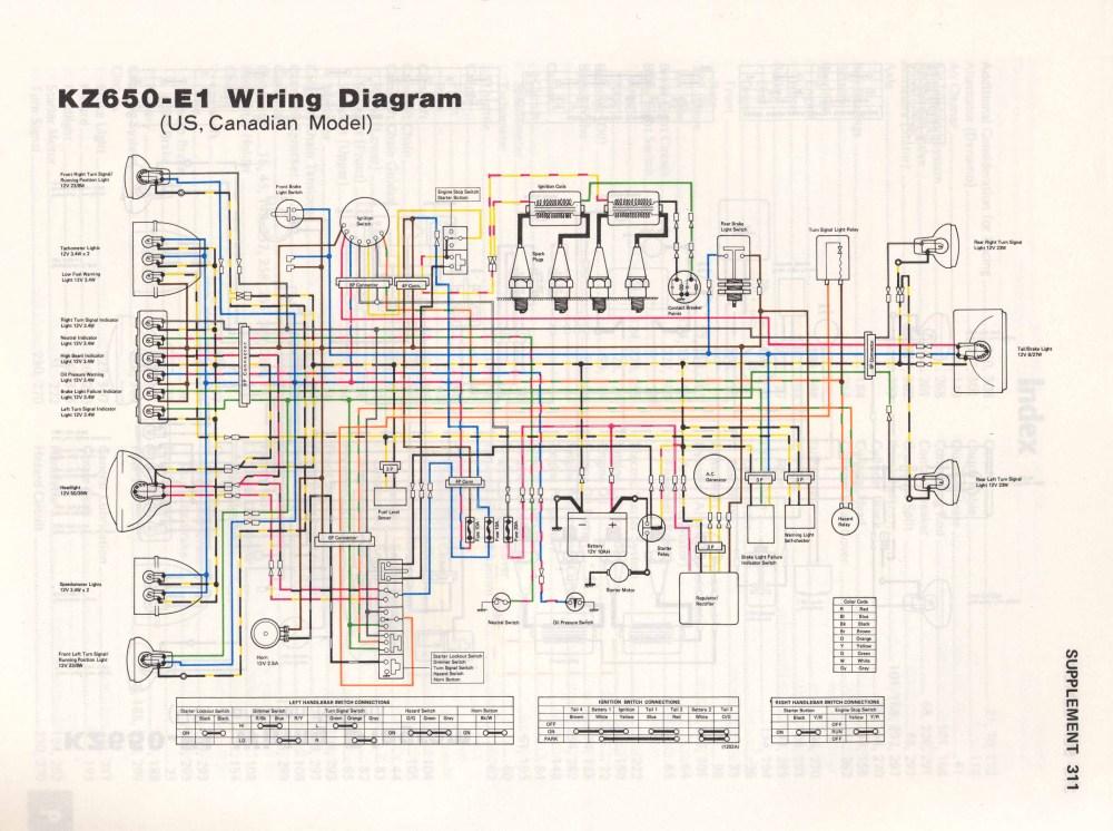 medium resolution of kz900 wiring diagram wiring diagram yoykawasaki kz900 wiring diagram wiring schematic diagram cb750 simple wiring kz900