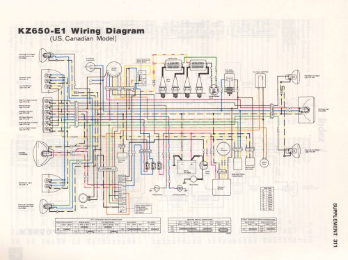 small resolution of kz650 info wiring diagrams rh diagrams kz650 info basic electrical wiring diagrams h1 wiring diagram