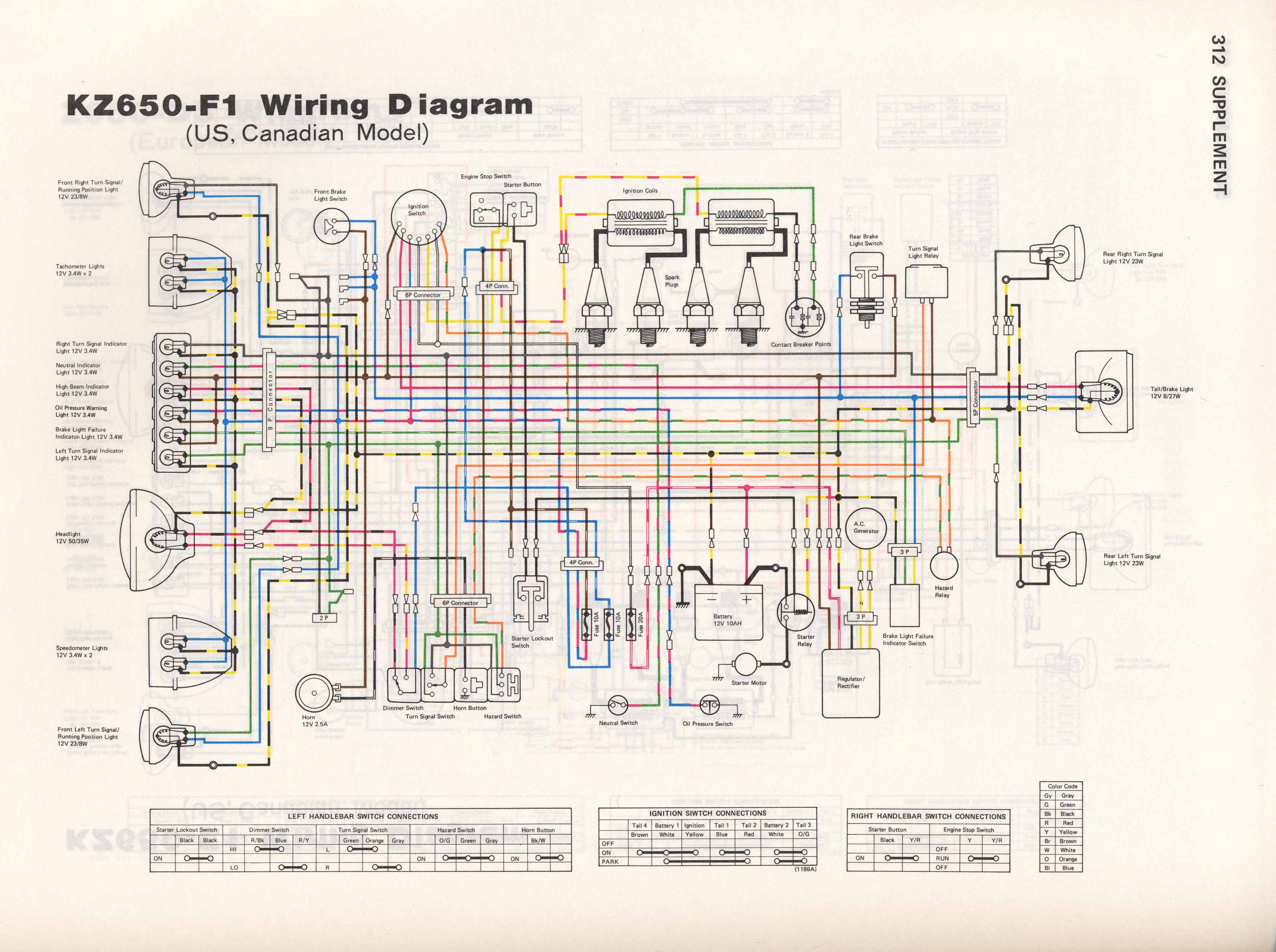 1982 Kz650 Wiring Diagram | WIRING DIAGRAM eBOOK on
