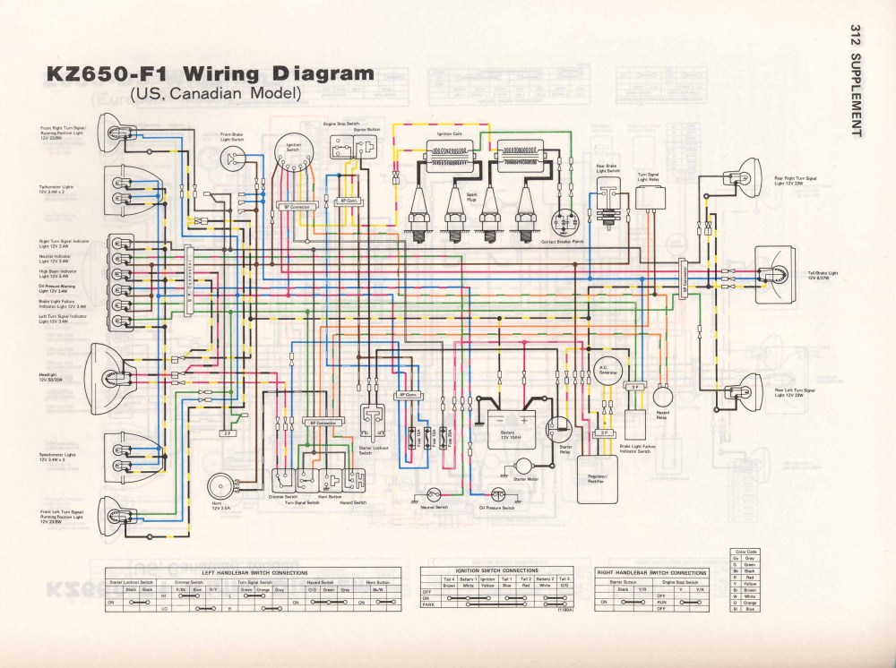 medium resolution of kz650 info wiring diagrams cdi motorcycle wiring diagram