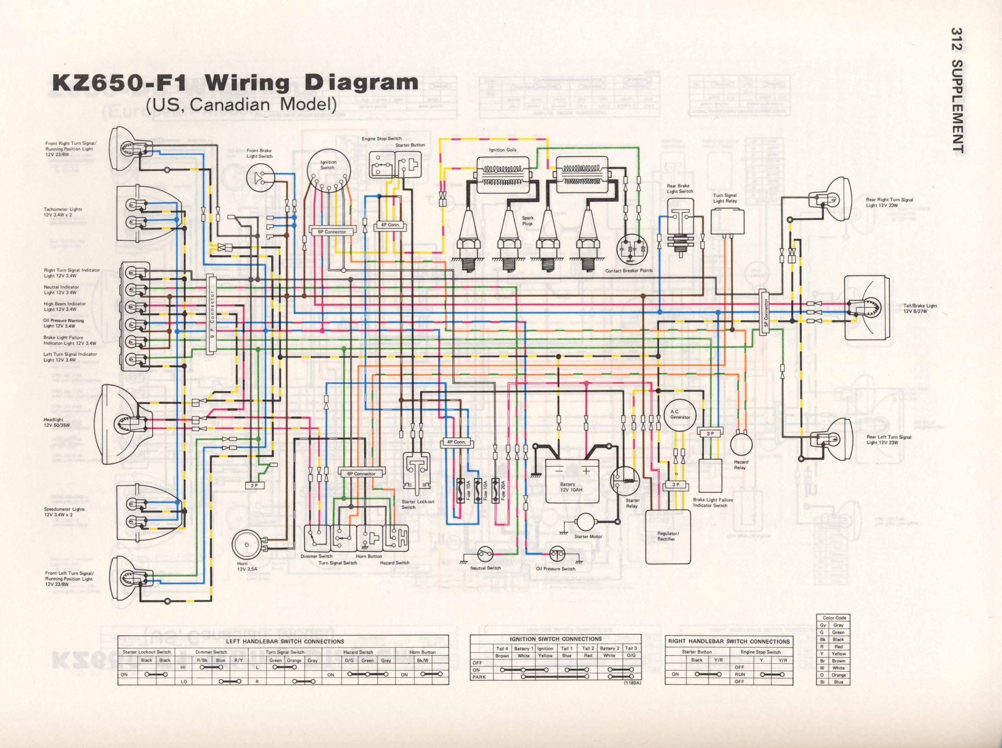 hight resolution of kz650 info wiring diagrams cdi motorcycle wiring diagram