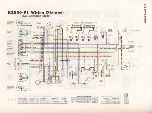 small resolution of kz650 info wiring diagrams cdi motorcycle wiring diagram