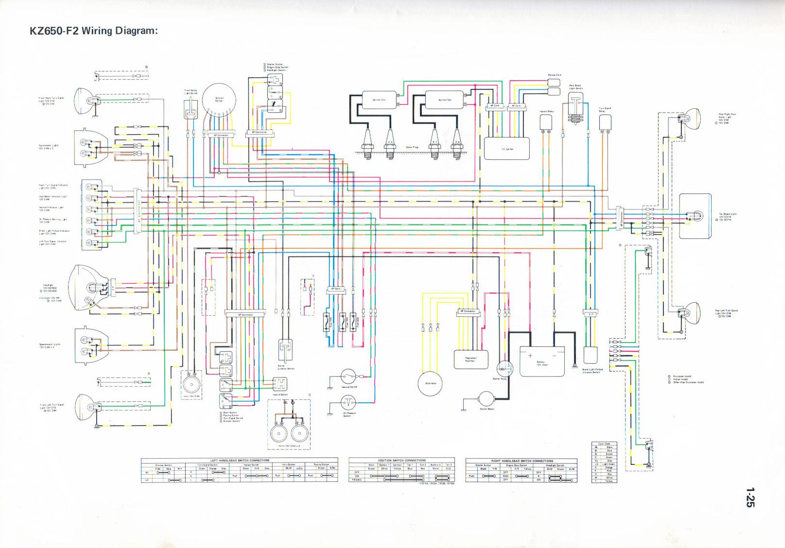 Diagram Wiring Kz650 E1 | Wiring Diagram on suzuki 250 wiring diagram, ducati 250 wiring diagram, honda 250 wiring diagram, chopper wiring diagram, ninja 250r wiring diagram, triumph thruxton wiring diagram, harley wiring diagram, ktm wiring diagram, triumph america wiring diagram, bmw wiring diagram, nissan leaf wiring diagram, motorcycle wiring diagram, scooter 250 wiring diagram, yamaha wiring diagram, polaris sportsman 250 wiring diagram, ninja motorcycle diagram, ducati 1098 wiring diagram, aprilia wiring diagram, benelli 250 wiring diagram, starter solenoid wiring diagram,