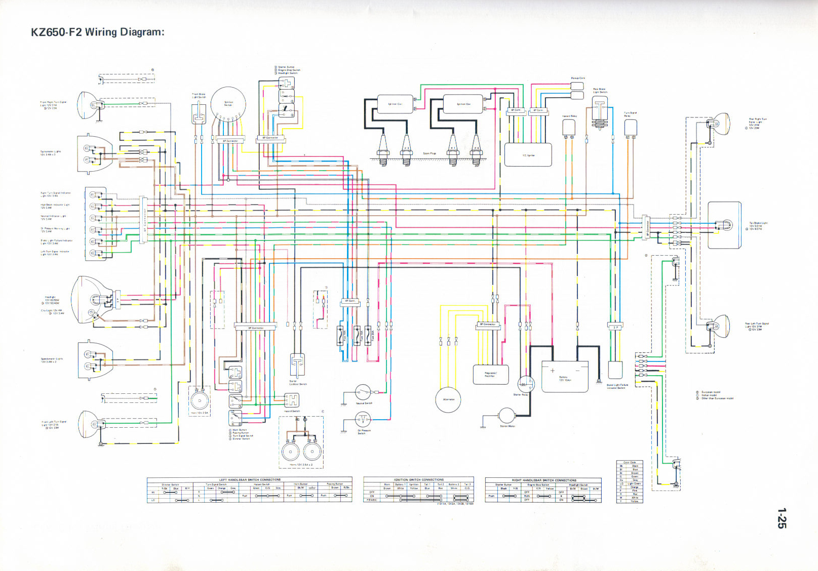 1978 z650 wiring diagram 2002 ford f150 horn kz650 info diagrams