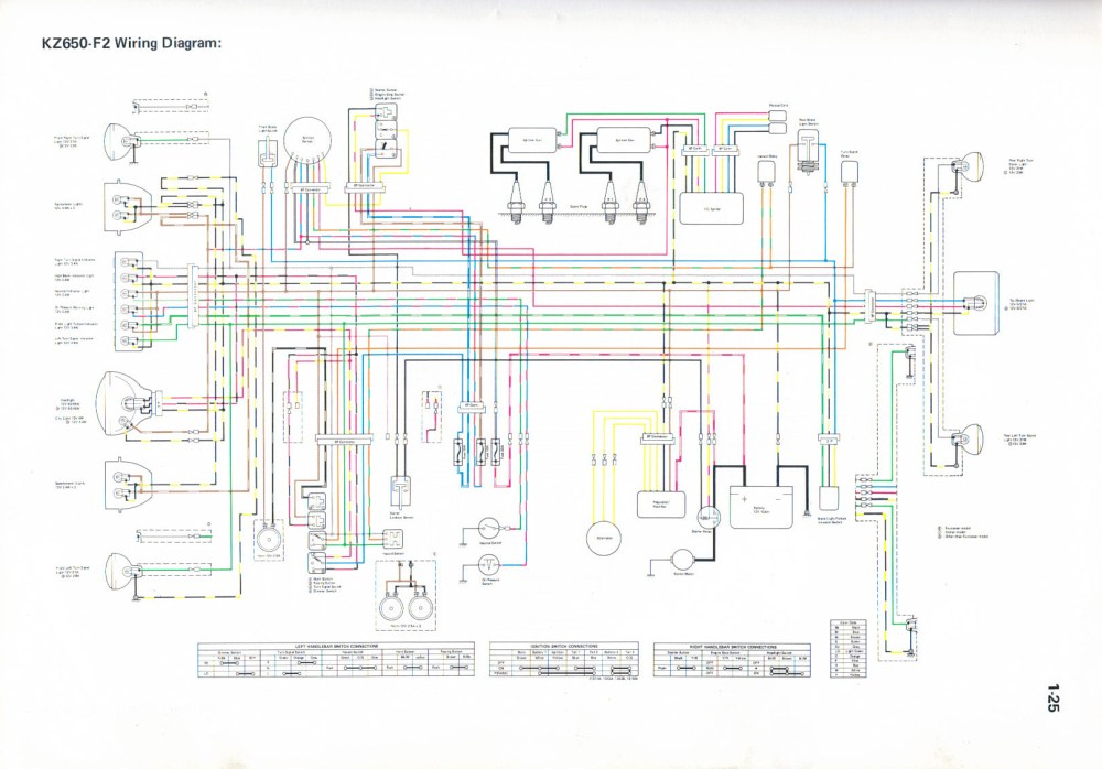 medium resolution of info wiring diagrams kz650 f2 1980s kawasaki kdx 200