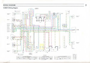 Wiring Diagram Of Honda Tmx 155 | Wiring Library