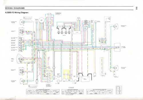 small resolution of kz650 info wiring diagrams 1975 honda cb750 wiring diagram on kawasaki 1978 kz650 wiring diagram