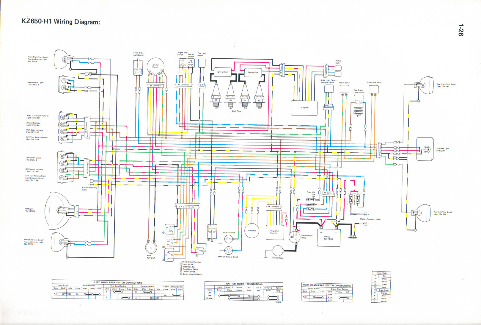 H1 Wiring Diagrams | Wiring Diagram 2019