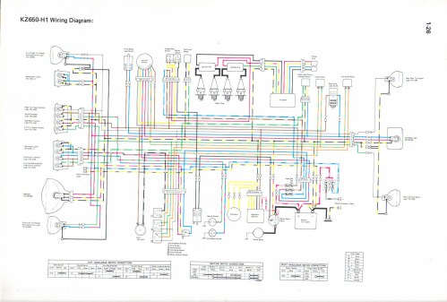 small resolution of kz650 info wiring diagrams k z 650 h1 wiring diagram