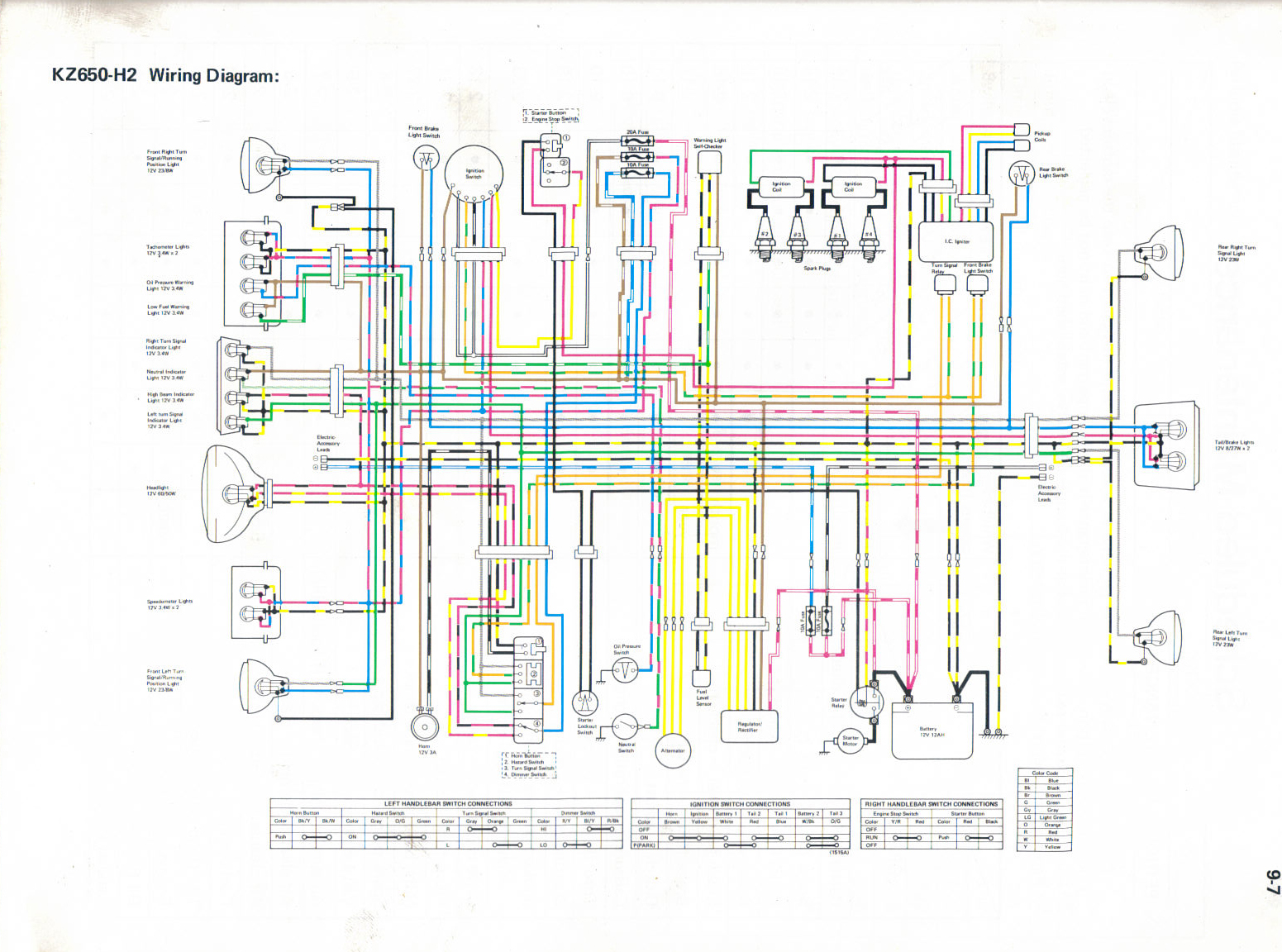 hight resolution of kz650 info wiring diagrams 1978 kawasaki kz650 wiring diagram