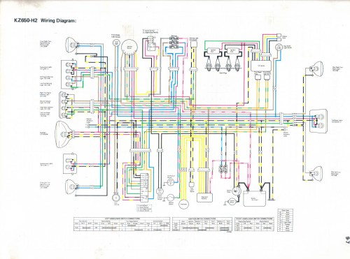 small resolution of kz650 info wiring diagrams1982 kz650 wiring diagram 2
