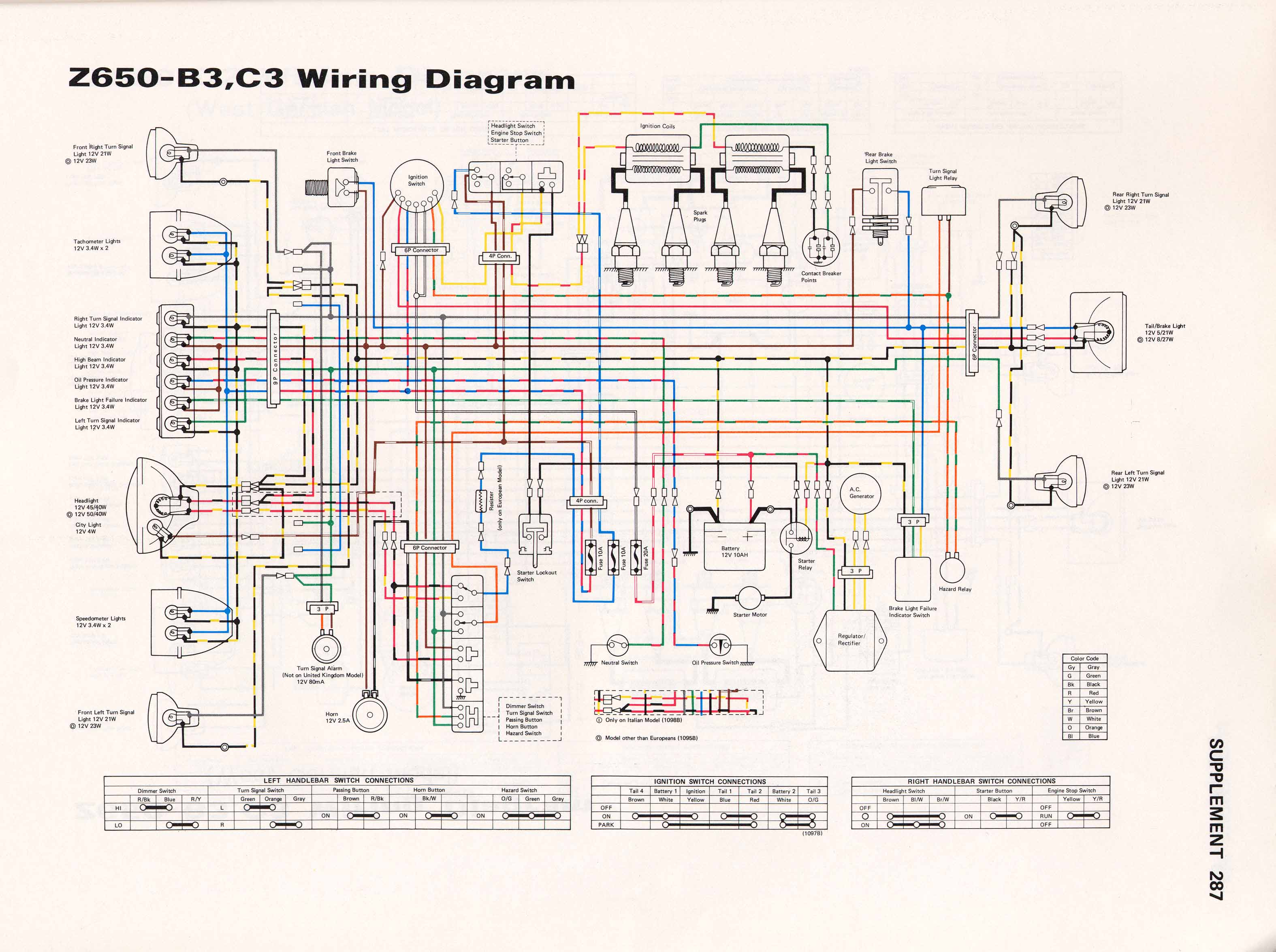 1978 z650 wiring diagram hitachi 24v alternator fix it friday motorcycles