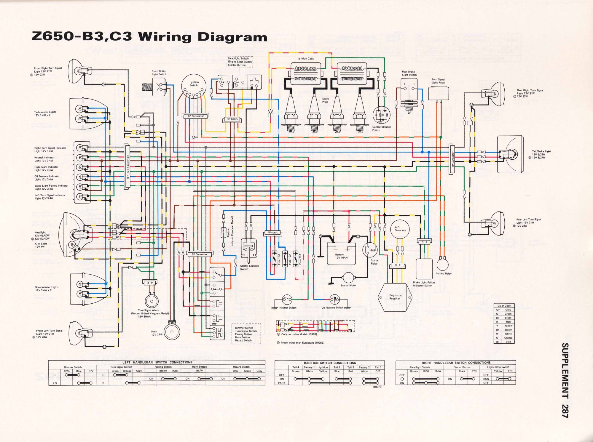hight resolution of wiring diagrams 1977 xs650d jpg z650 b3