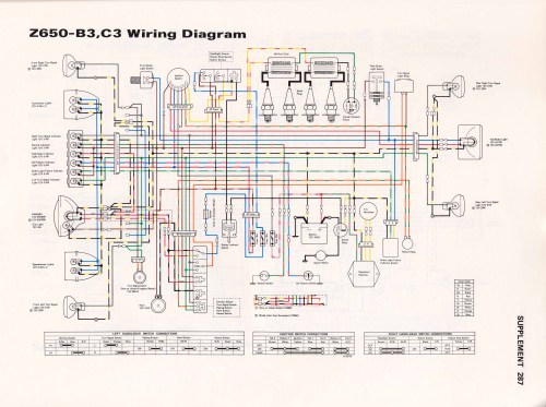 small resolution of  kz1100 wiring diagram z650 b3