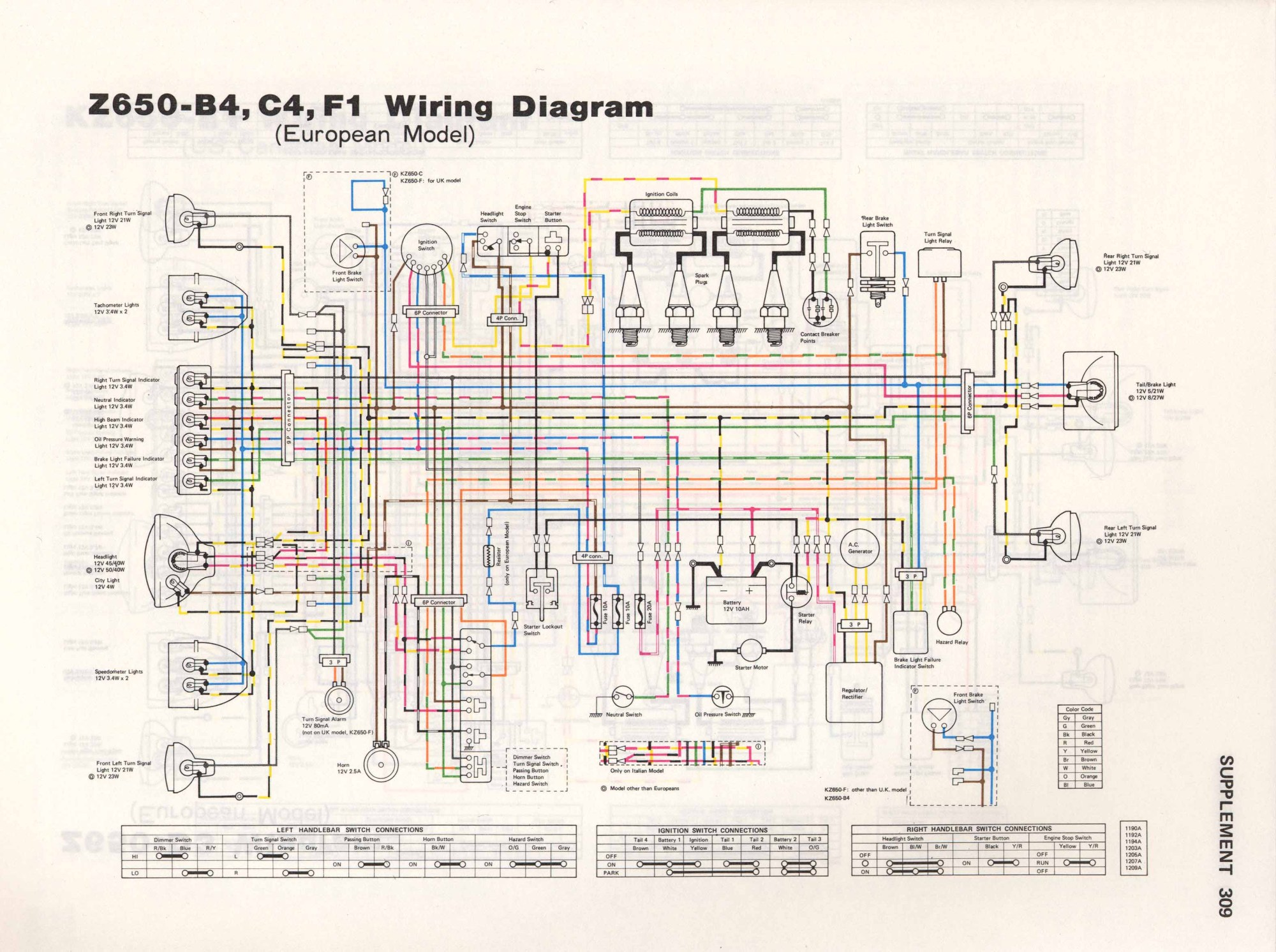 hight resolution of citroen picasso towbar wiring diagram