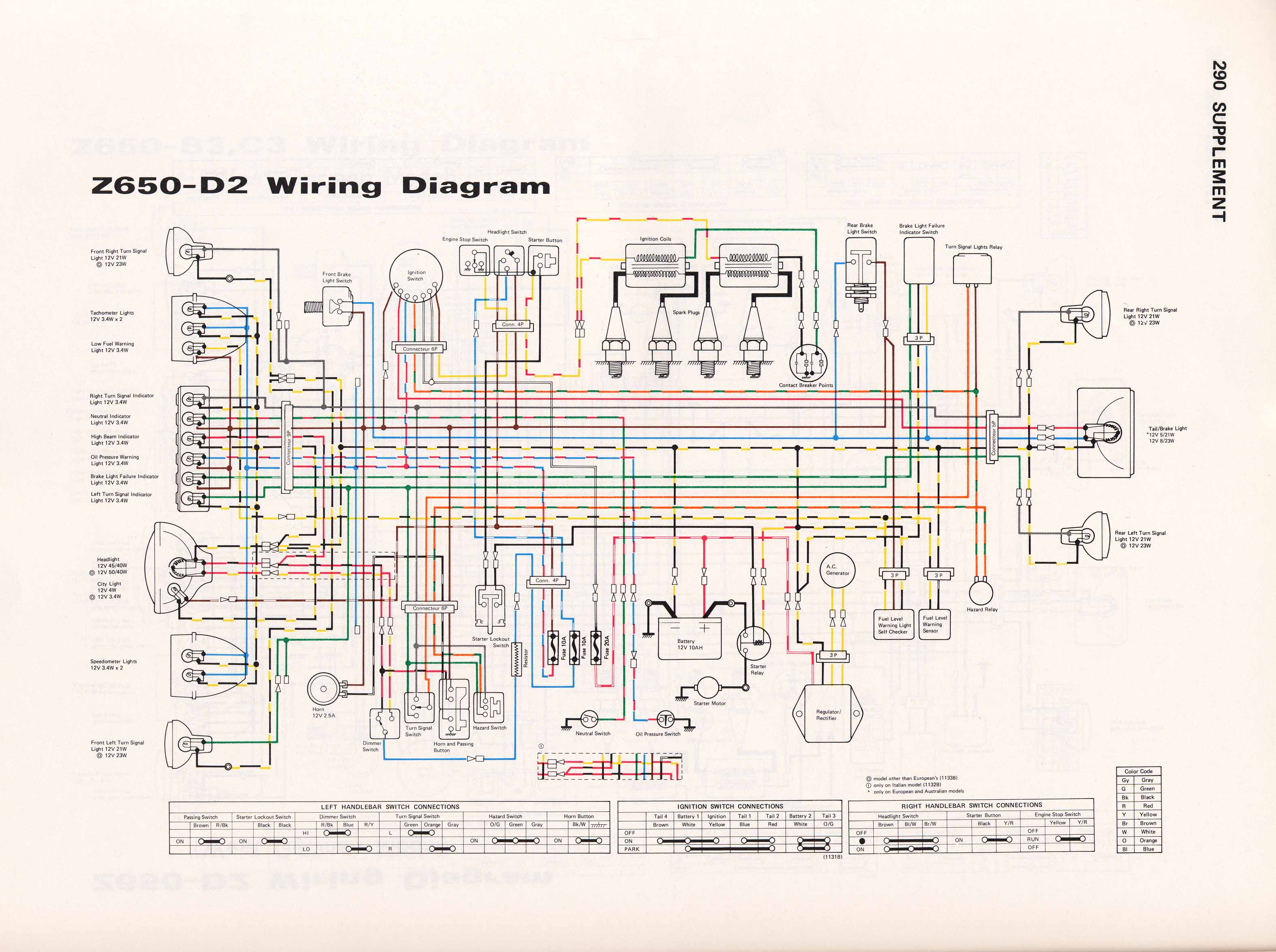 1978 z650 wiring diagram stihl 015 parts kz650 info diagrams