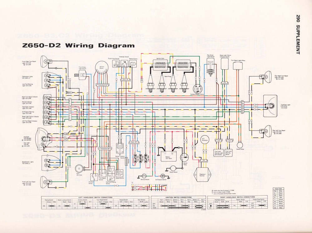 medium resolution of 1984 kawasaki 1100 wiring schematics wiring diagram datagpz 1100 wiring diagram wiring diagram sullair wiring schematics