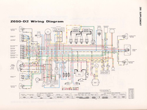 small resolution of 78 kz650 wiring diagram wiring diagram detailed d4 wiring diagram kz650 1977 kawasaki wiring diagrams