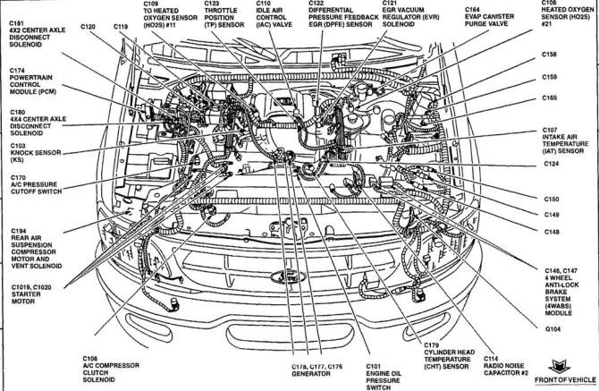 2005 ford 5 4 engine wire harness diagram  farm equipment