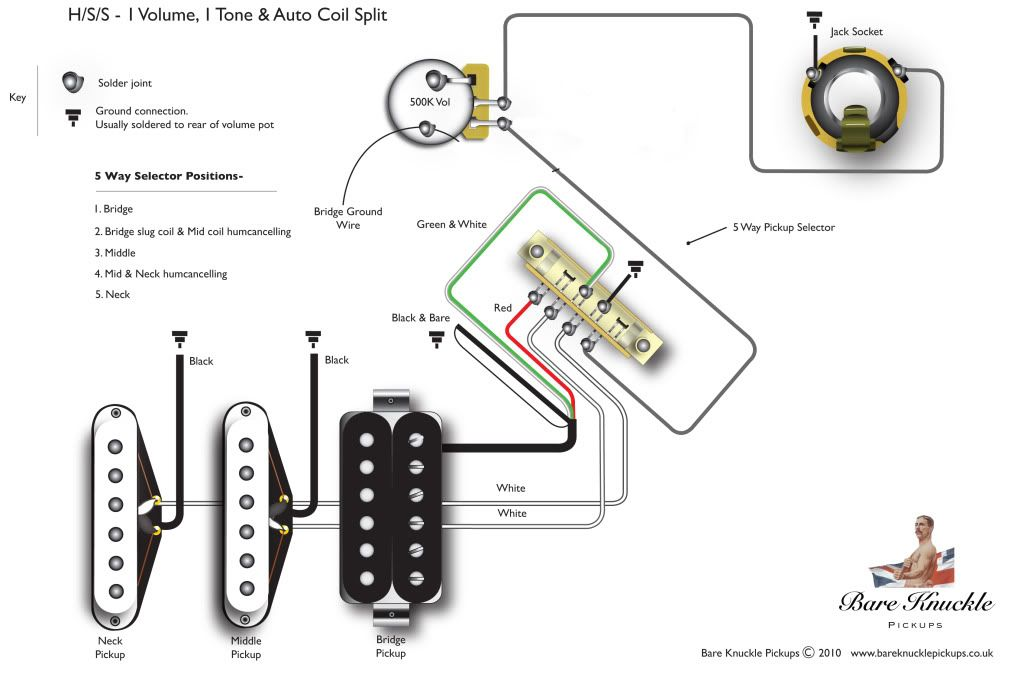 1 Vol 1 Tone 5 Way Hss Active Wiring Diagram