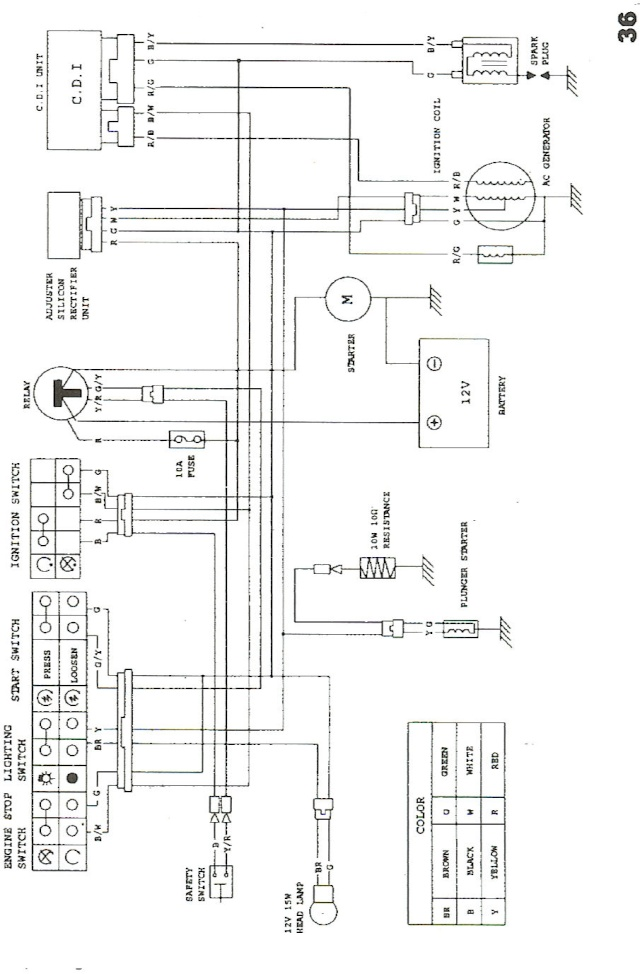150cc Carbide Go Kart Wiring Diagram