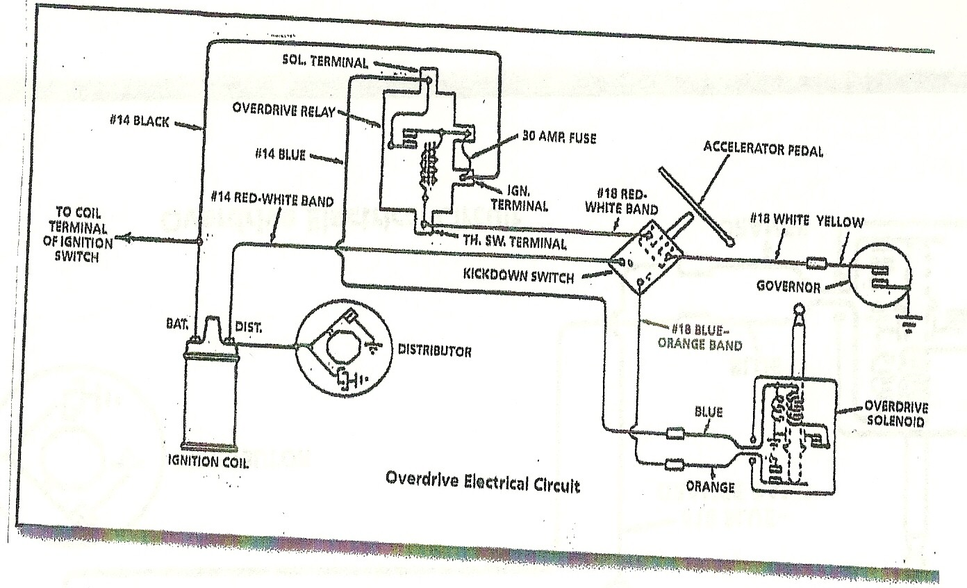 Ford Customline Wiring Diagram