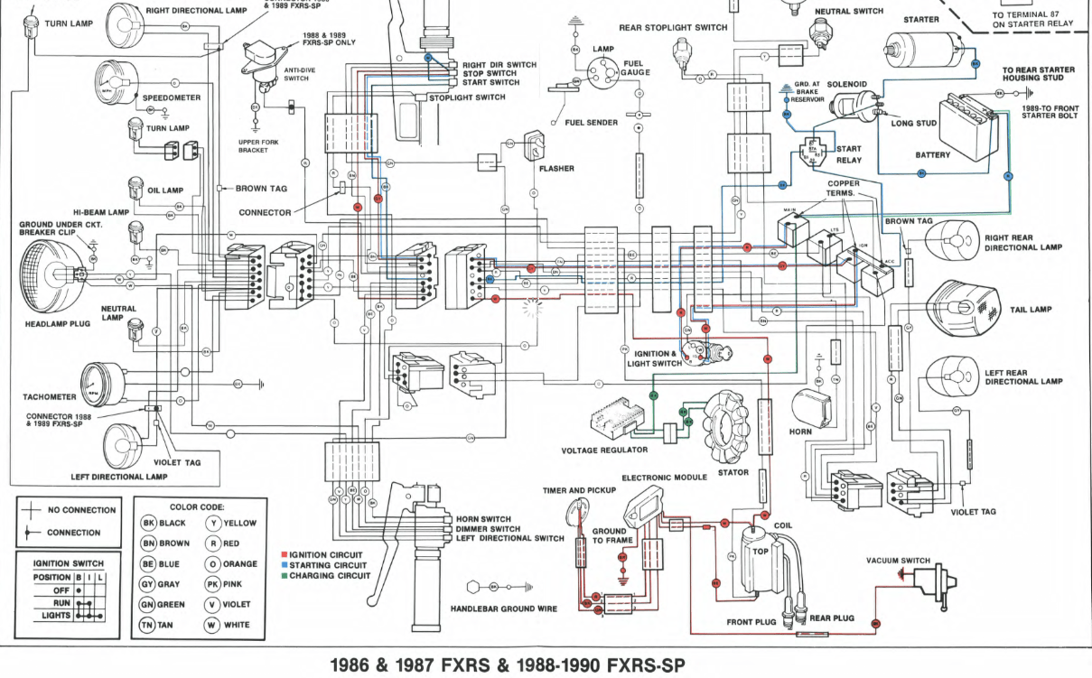 1986 Fxrp-f Wiring Diagram