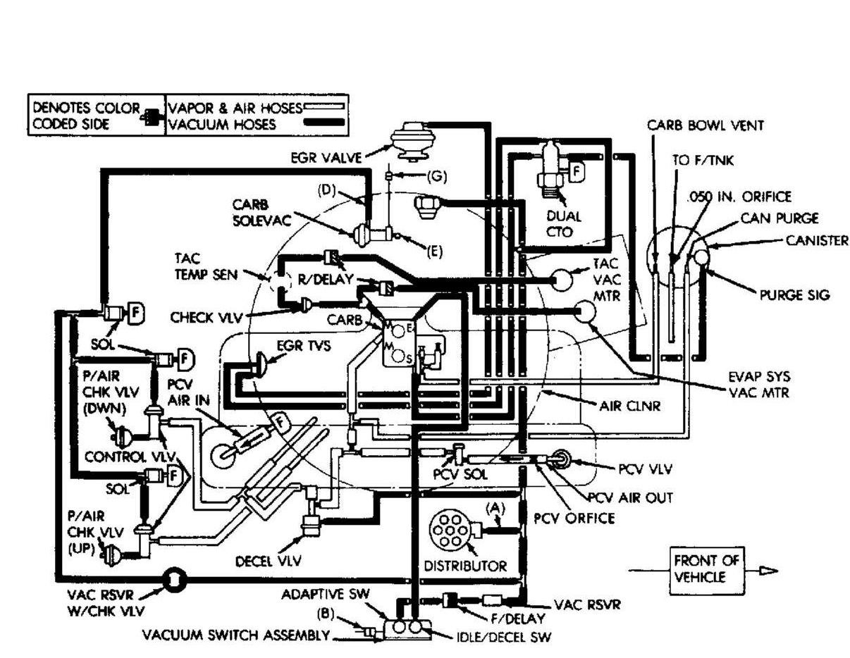 1989 Jeep Wrangler 4.2 Vacuum Diagram