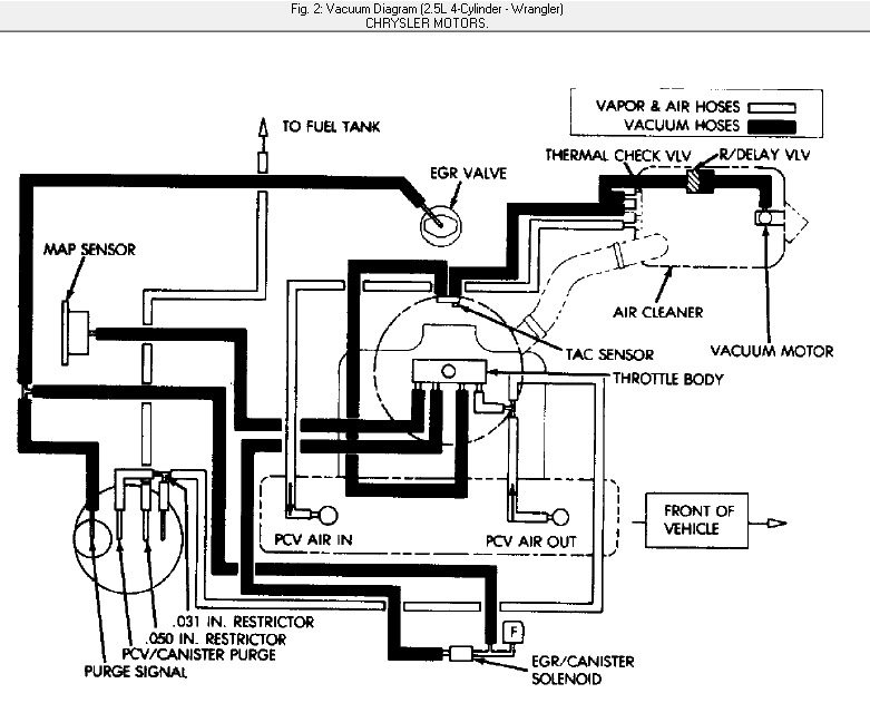 [DIAGRAM] 1998 Jeep Wrangler Vacuum Hose Diagram FULL