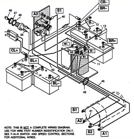 1991 Ezgo Gas Marathon Wiring Diagram