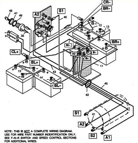1991 Ezgo Gas Marathon Wiring Diagram