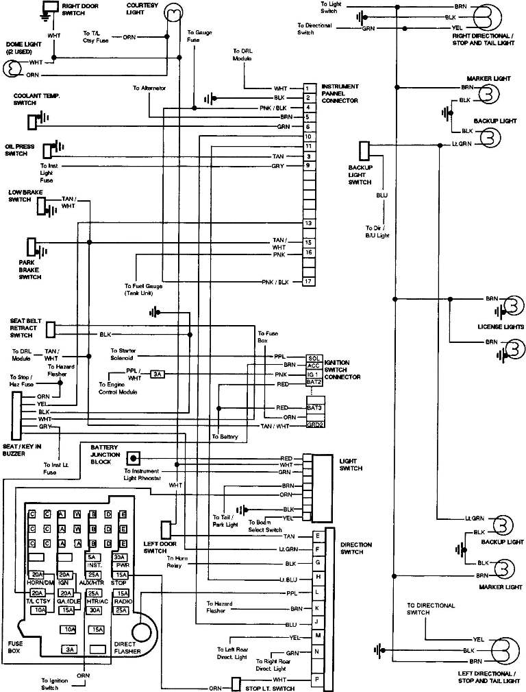 1992 Holiday Rambler Power Step Wiring Diagram