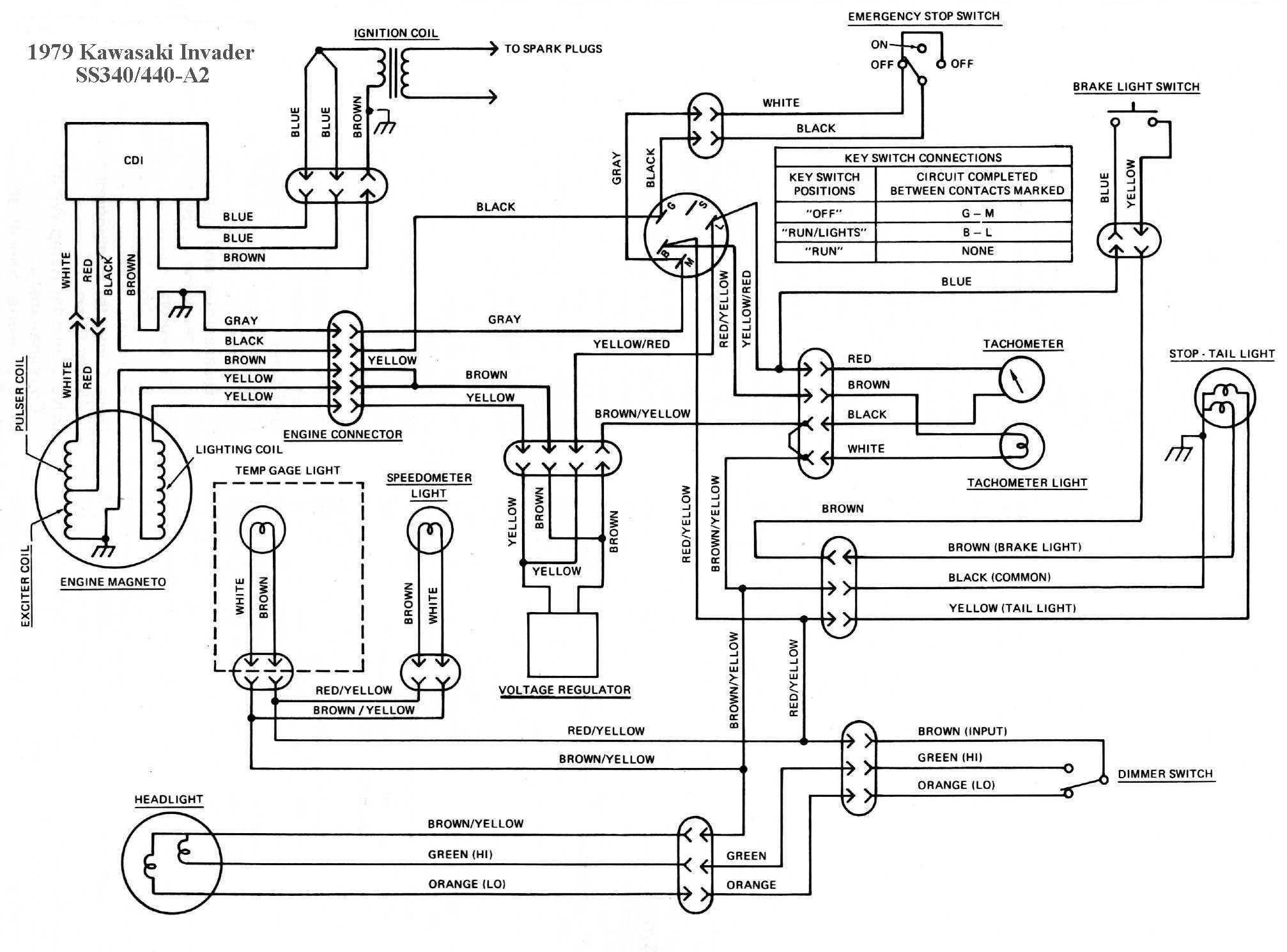 1994 Kawasaki Ke100 Wiring Diagram