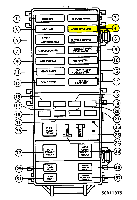 [DIAGRAM] 94 Mazda B4000 Fuse Box Diagram FULL Version HD