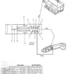 98 chieftain winnebago fuse box [ 1381 x 1690 Pixel ]