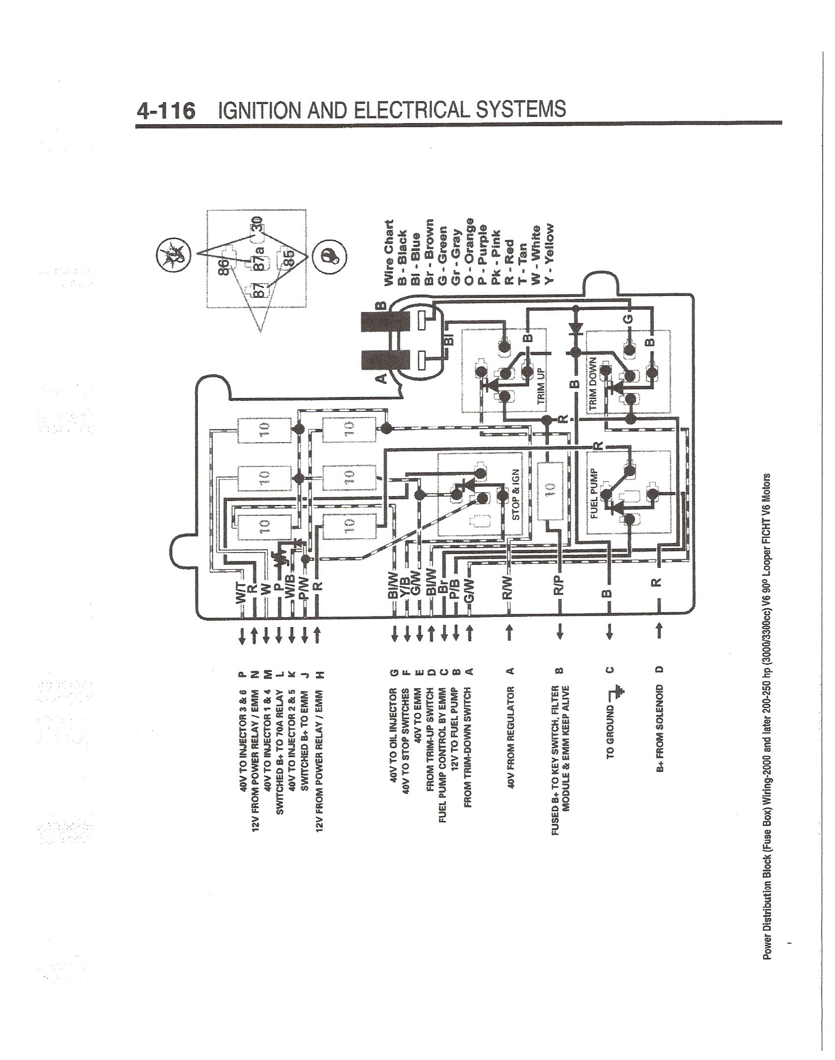 1998 Evinrude 150 Hp Ficht Key Switch Wiring Diagram