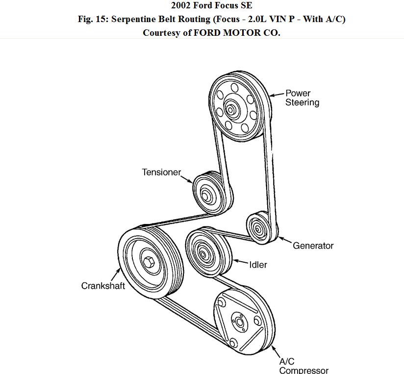 2001 Ford Focus Serpentine Belt Routing