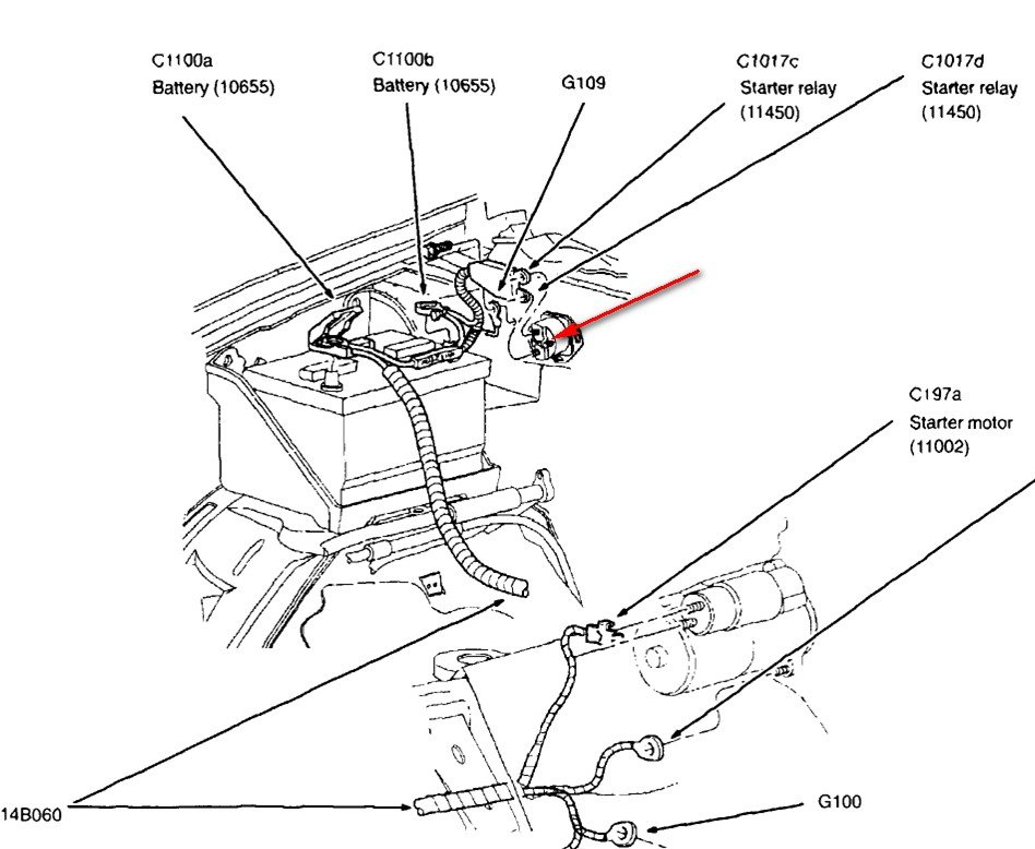 2002 Ford F150 Starter Wiring Diagram 5.4l