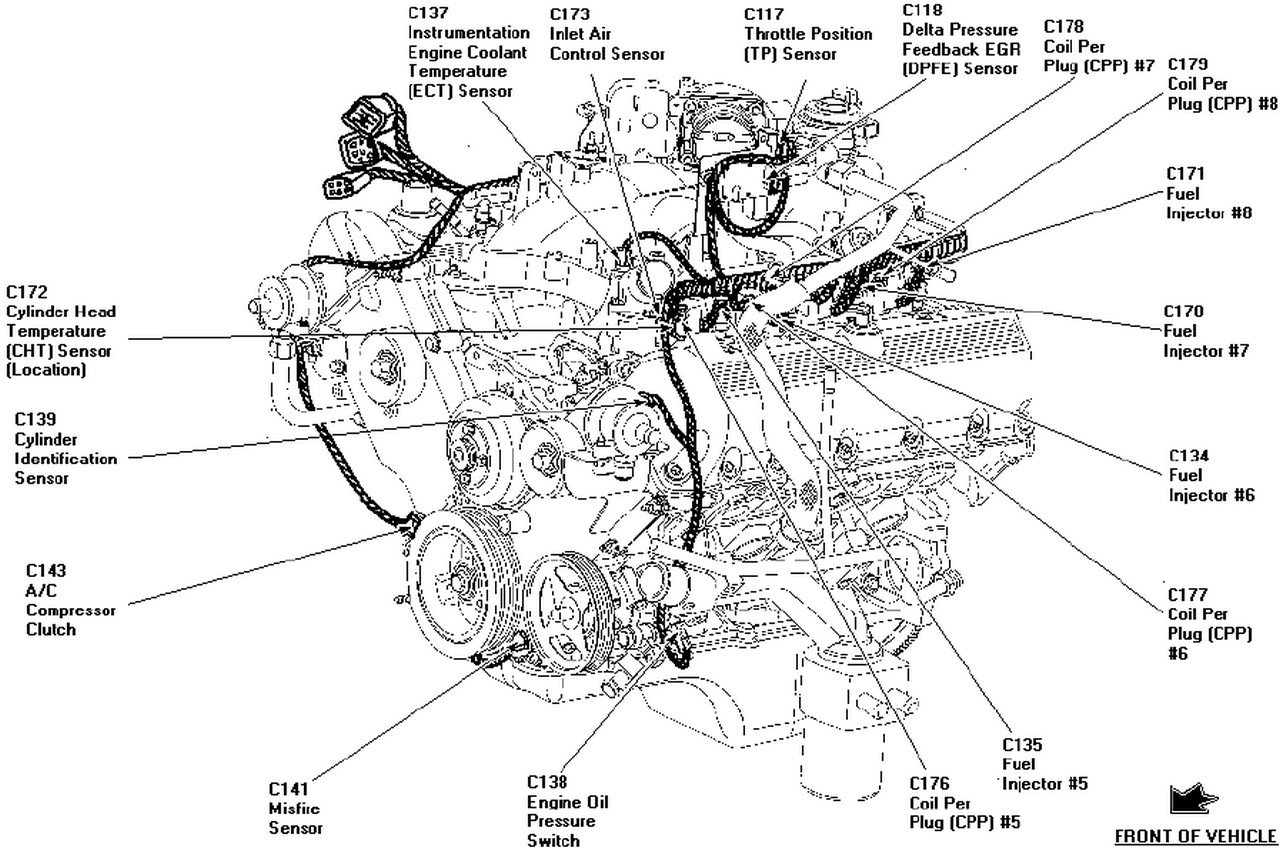 Ford F150 Wiring Diagram 5 4l