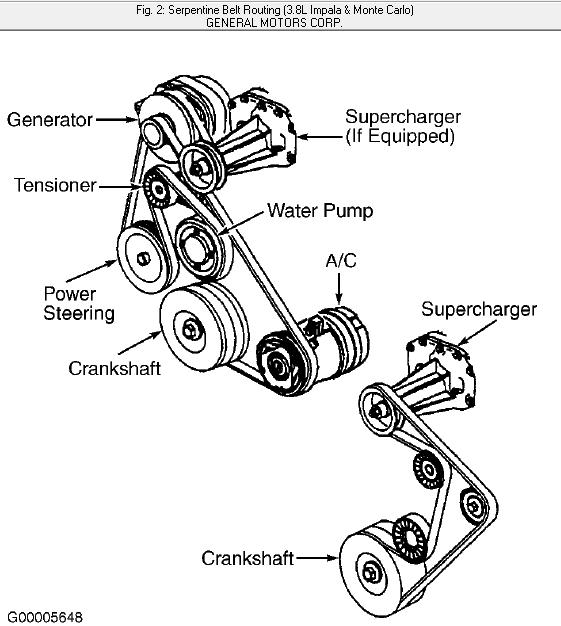 2003 Chevy Impala 3.8 Serpentine Belt Diagram