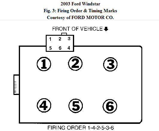 2003 Ford Windstar 3.8 Coil Pack To Engine Wiring Diagram