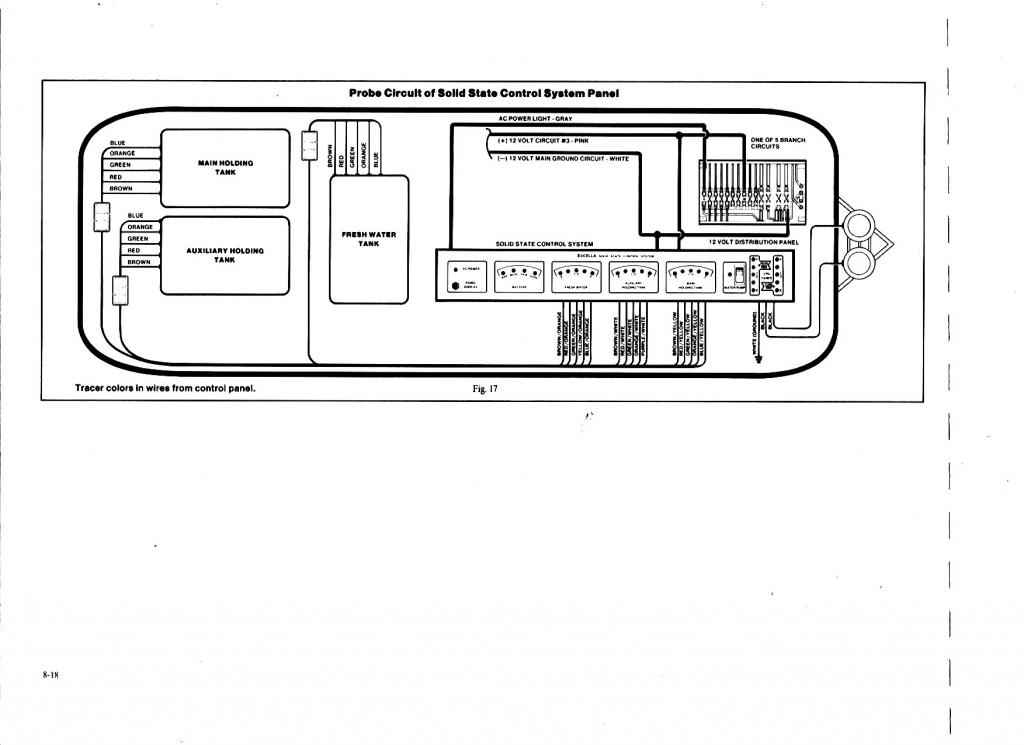 2005 Airstream Land Yacht Wiring Diagram