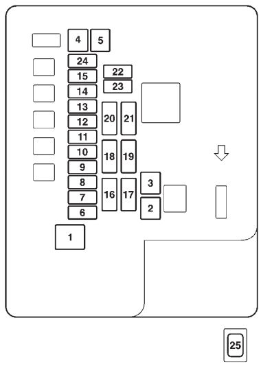 2005 Chrysler Sebring Convertible Fuse Box Diagram