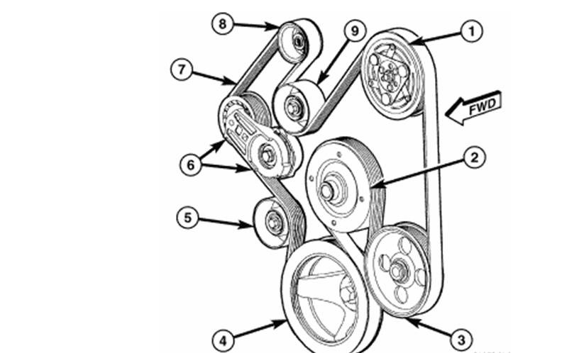 2005 Dodge Ram 1500 5.7 Hemi Serpentine Belt Diagram