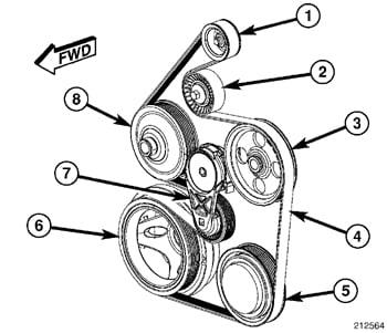 2005 Dodge Ram 1500 5.7 Hemi Serpentine Belt Diagram